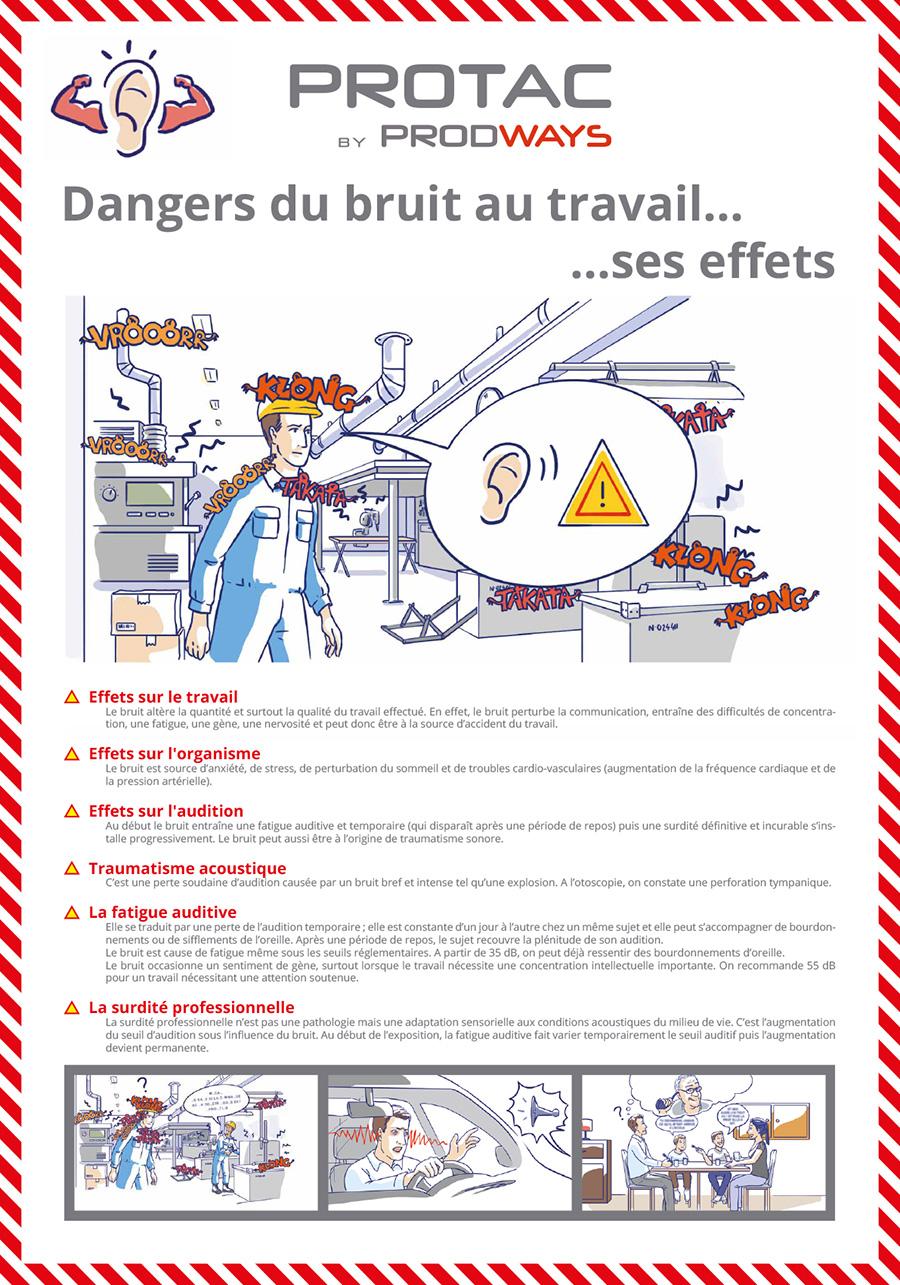 Danger du bruit au travail